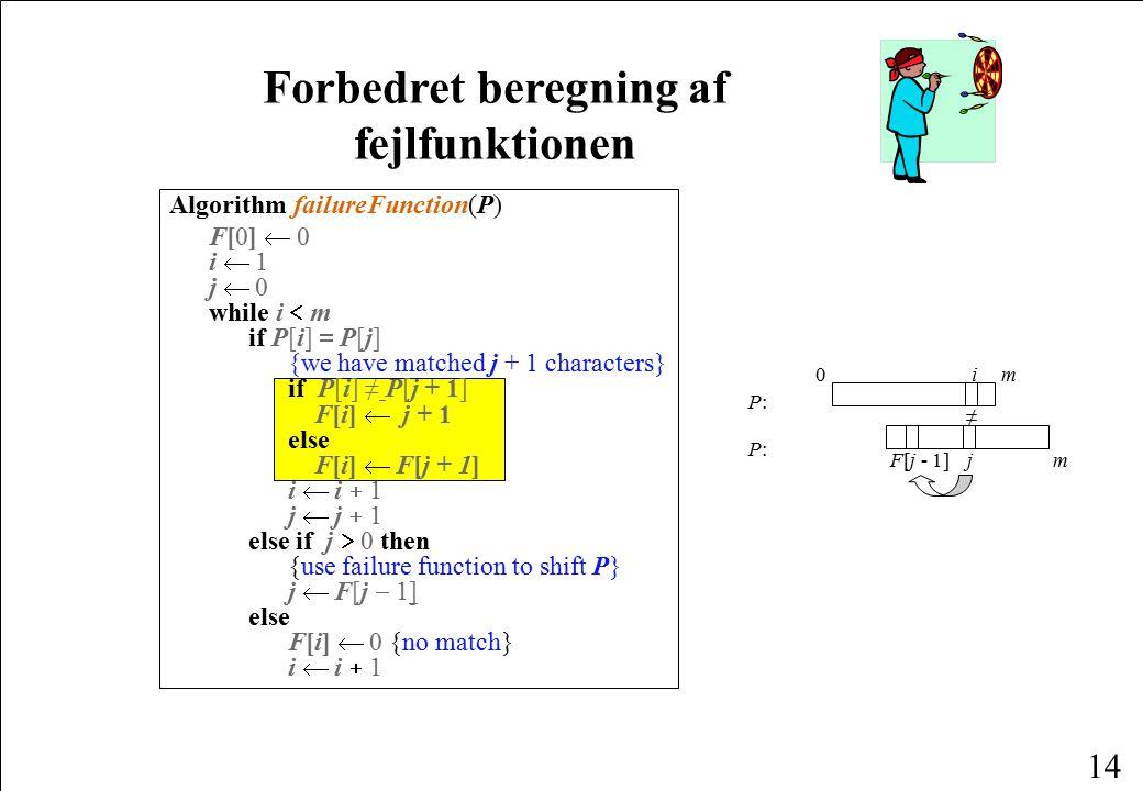 Forbedret beregning af fejlfunktionen