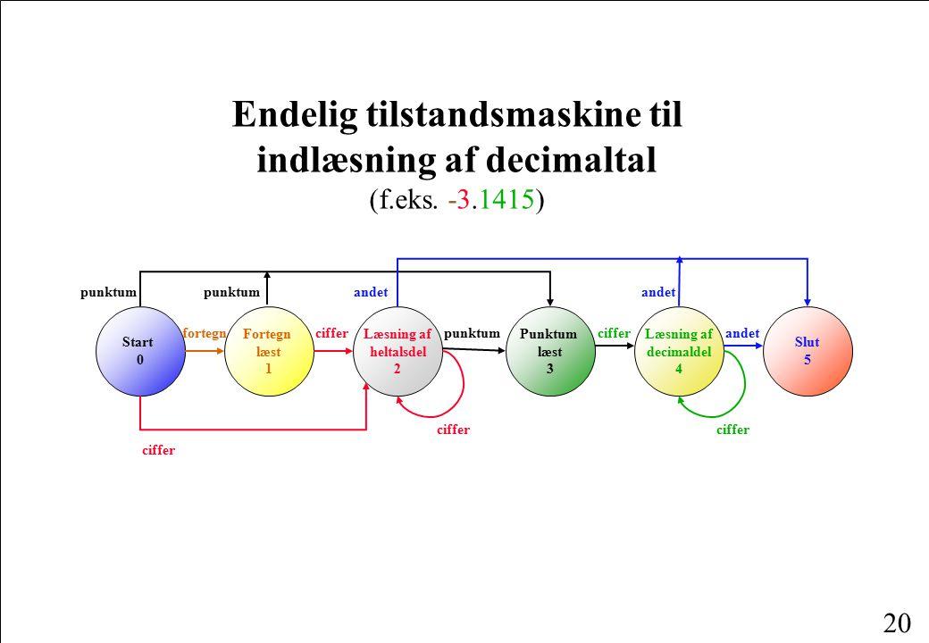 Endelig tilstandsmaskine til indlæsning af decimaltal (f.eks. -3.1415)