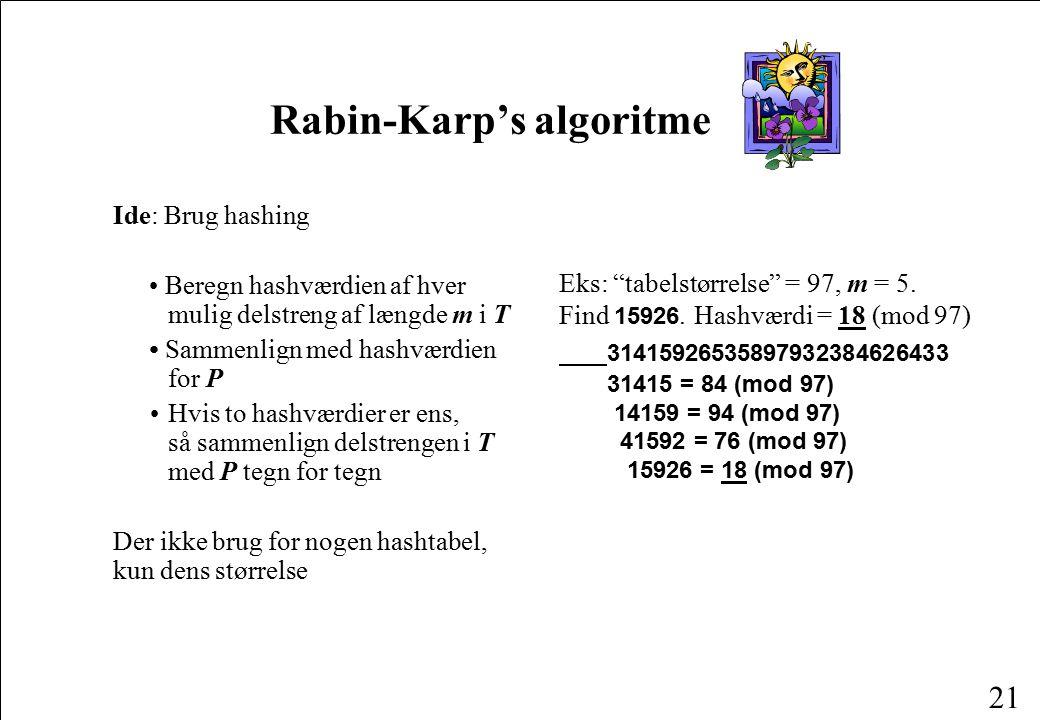Rabin-Karp's algoritme