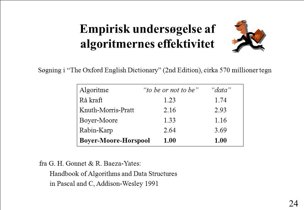 Empirisk undersøgelse af algoritmernes effektivitet