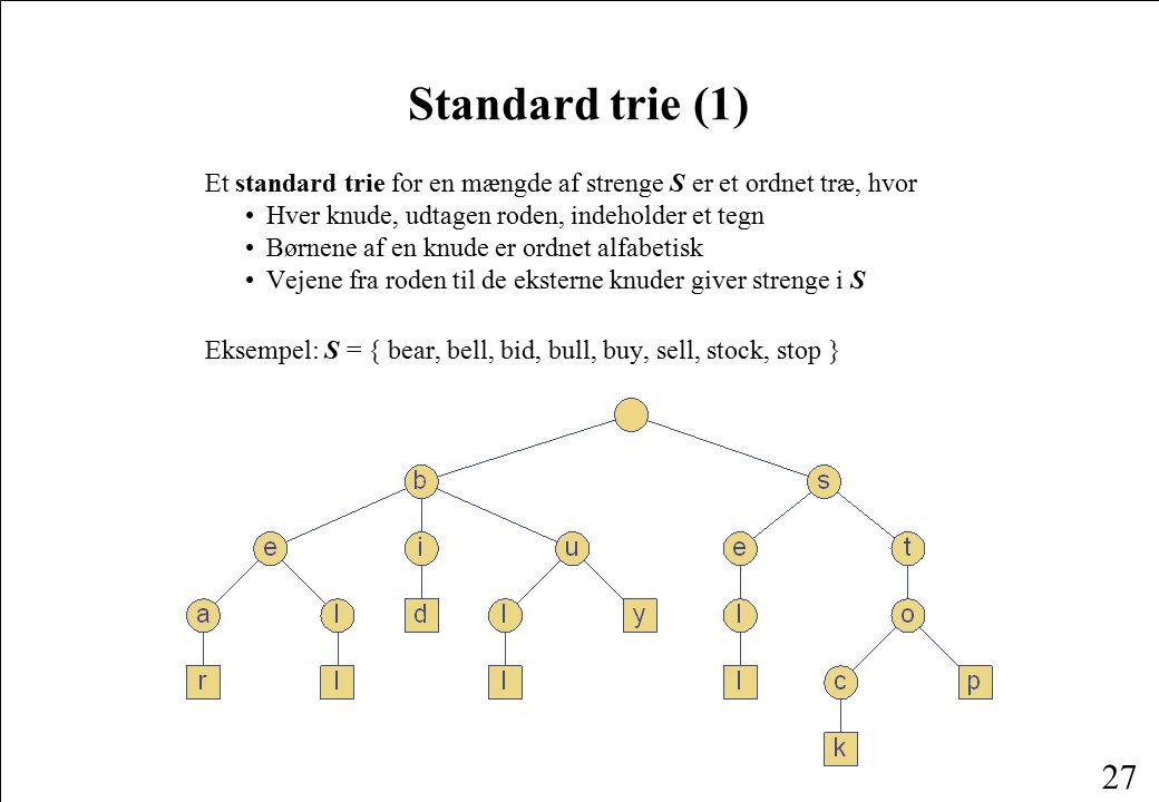 Standard trie (1) Et standard trie for en mængde af strenge S er et ordnet træ, hvor. • Hver knude, udtagen roden, indeholder et tegn.