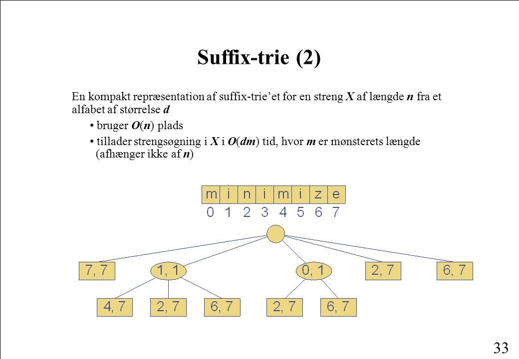 Suffix-trie (2) En kompakt repræsentation af suffix-trie'et for en streng X af længde n fra et alfabet af størrelse d.