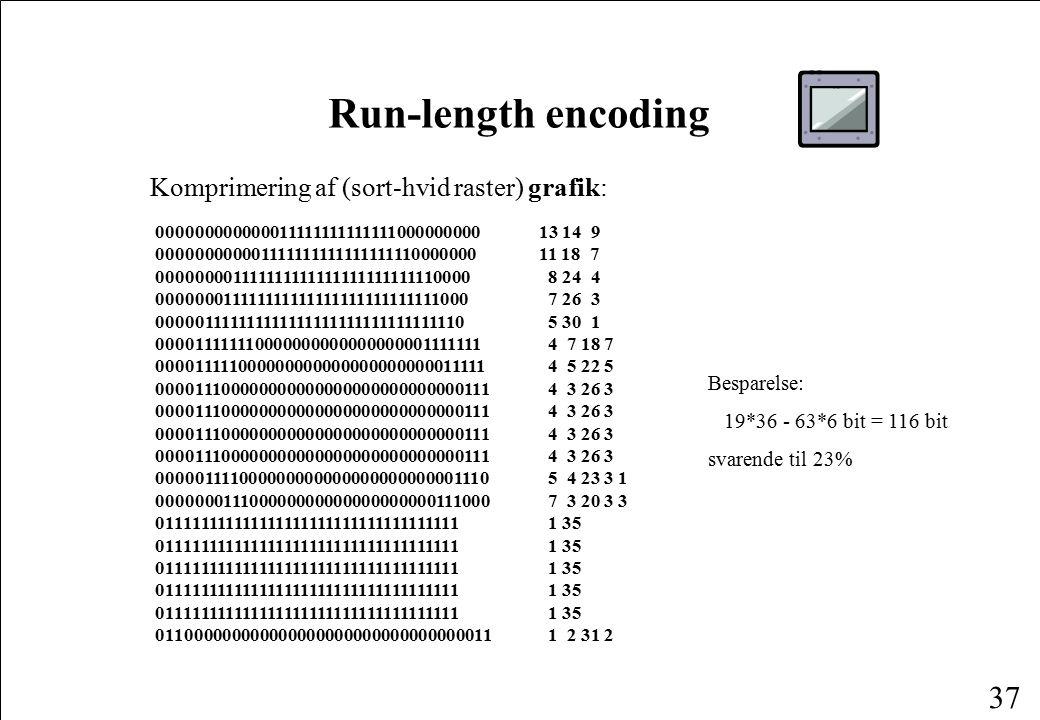 Run-length encoding Komprimering af (sort-hvid raster) grafik: