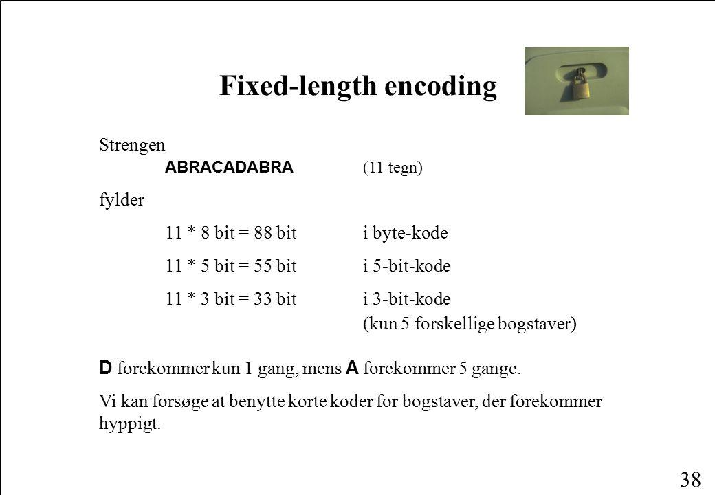 Fixed-length encoding