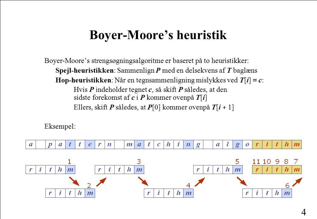 Boyer-Moore's heuristik