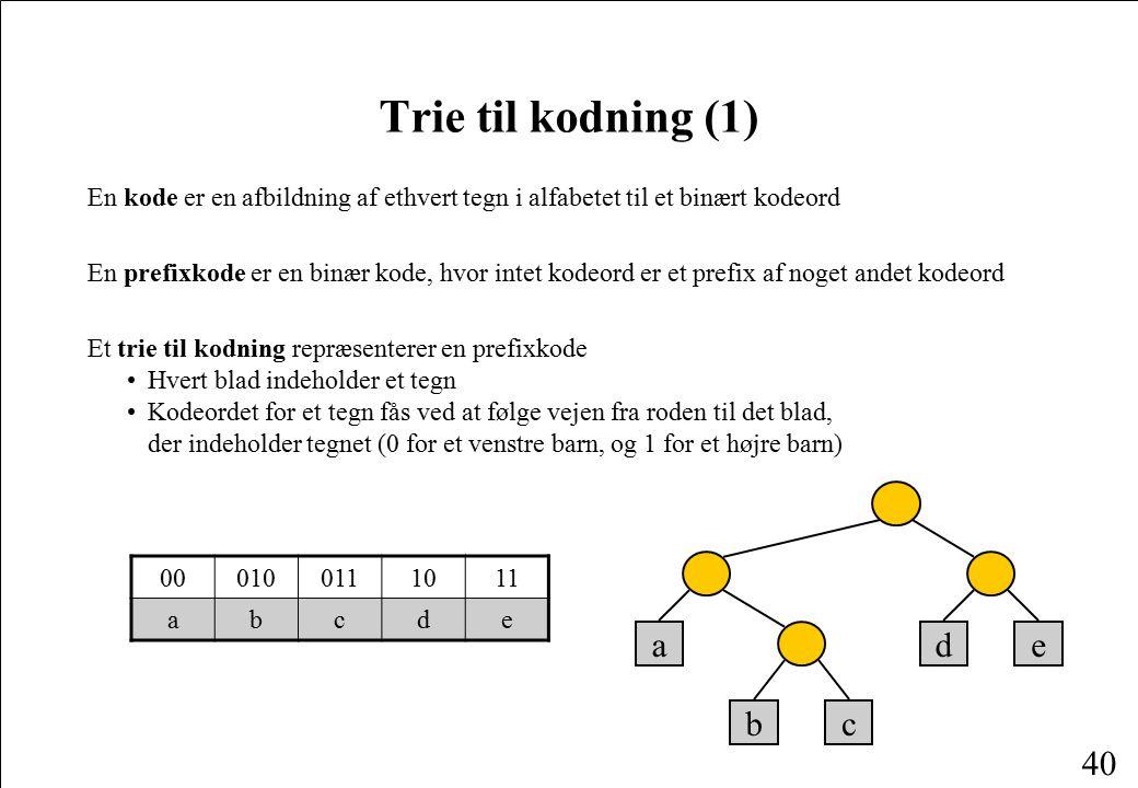 Trie til kodning (1) a b c d e