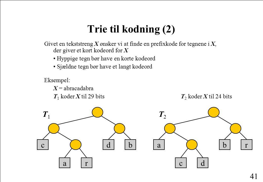 Trie til kodning (2) c a r d b T1 a c d b r T2
