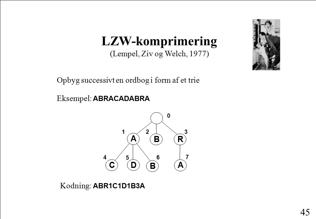 LZW-komprimering (Lempel, Ziv og Welch, 1977)