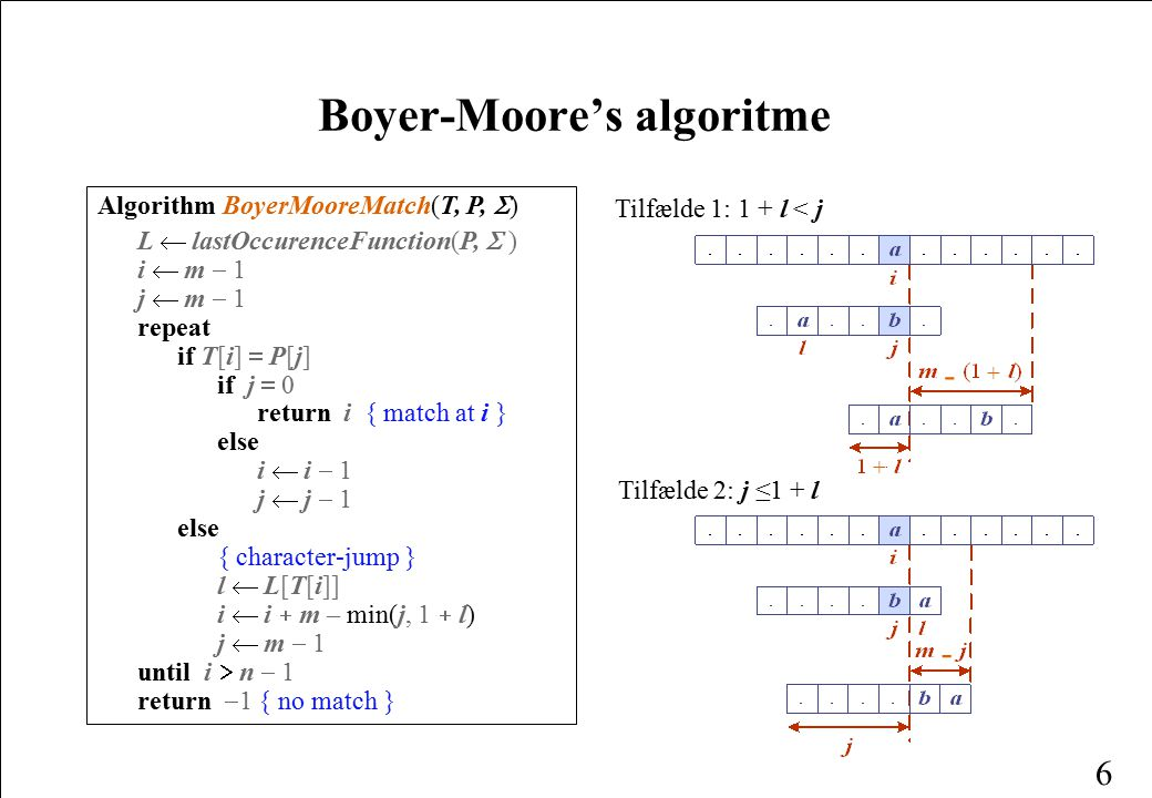 Boyer-Moore's algoritme