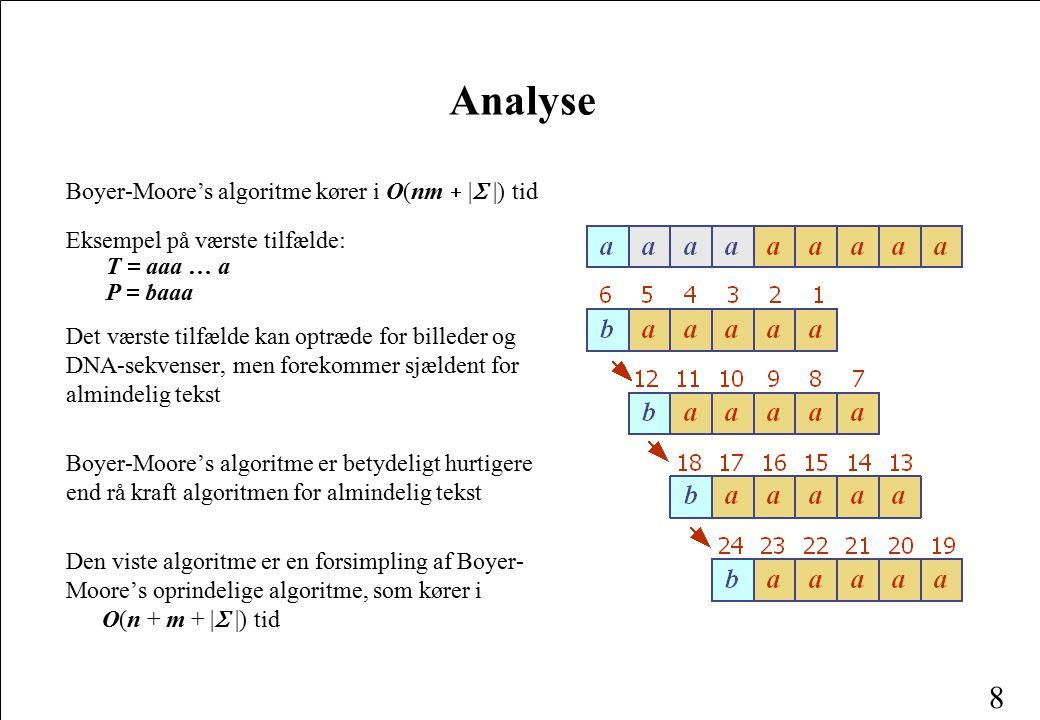 Analyse Boyer-Moore's algoritme kører i O(nm + | |) tid