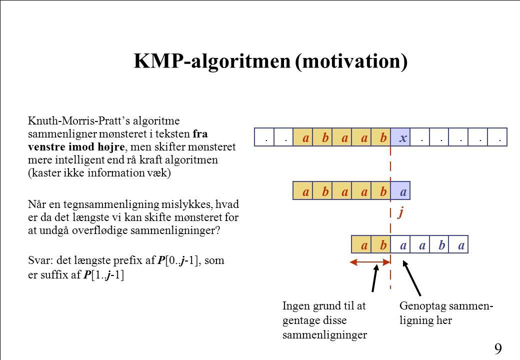 KMP-algoritmen (motivation)