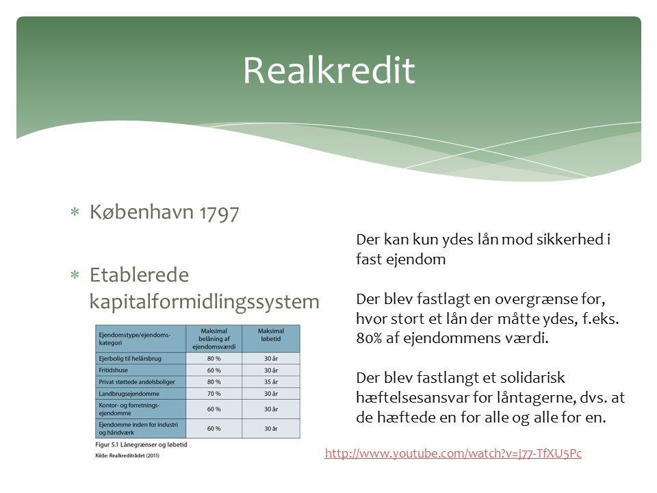 Realkredit København 1797 Etablerede kapitalformidlingssystem