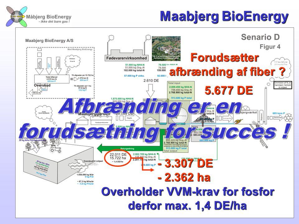 forudsætning for succes ! Overholder VVM-krav for fosfor