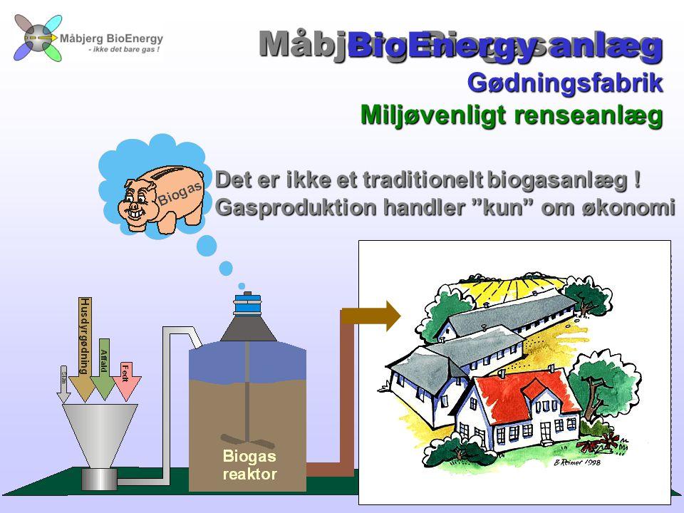 Måbjerg Biogasanlæg BioEnergy anlæg Gødningsfabrik