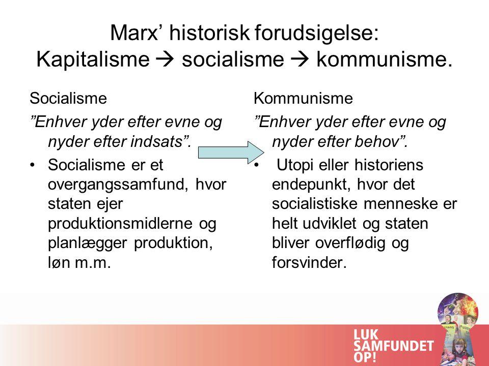 Marx' historisk forudsigelse: Kapitalisme  socialisme  kommunisme.