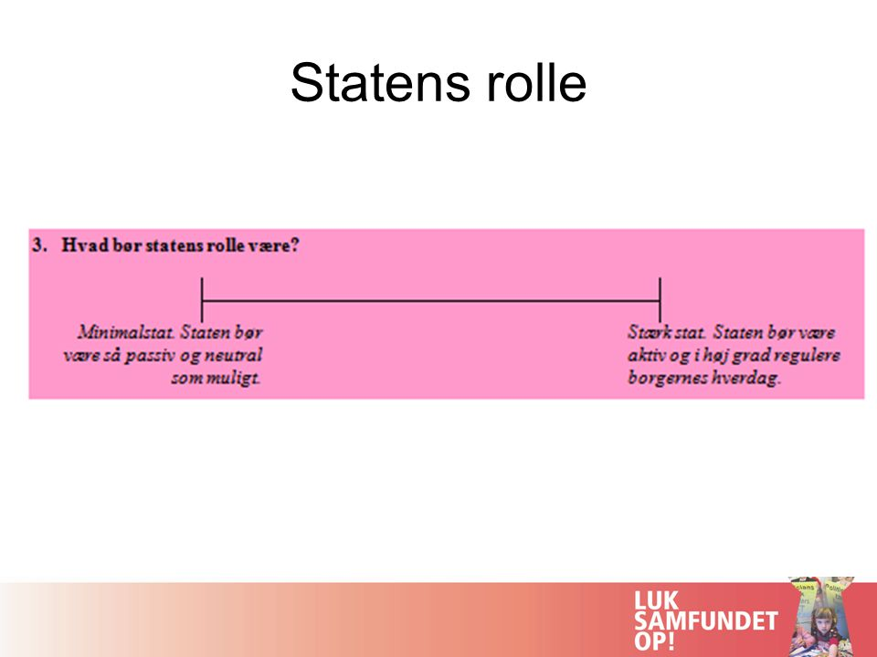 Statens rolle