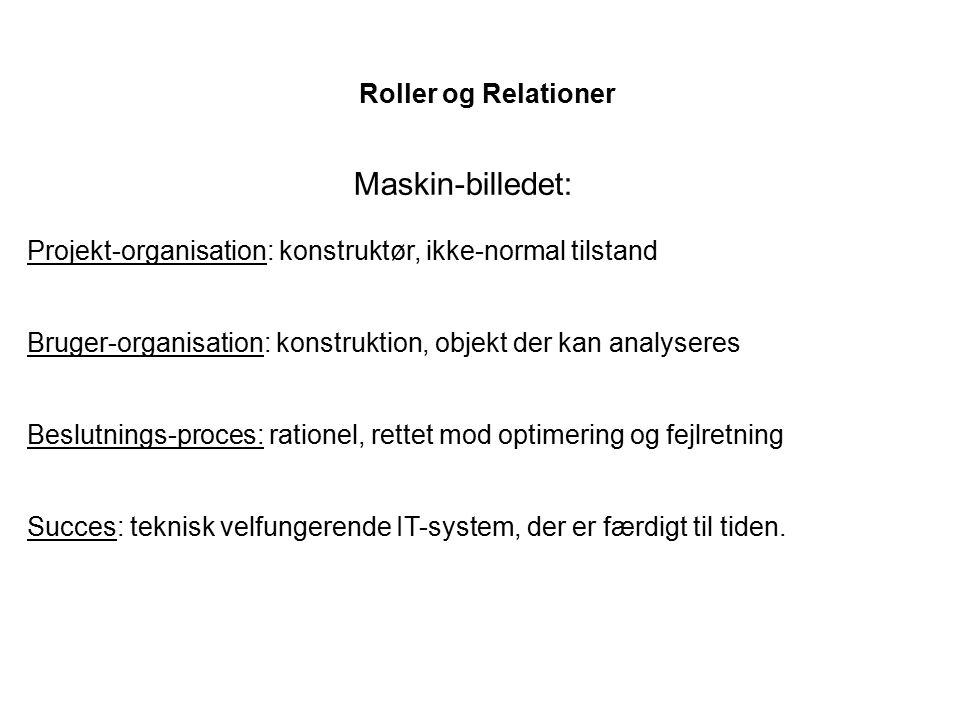 Maskin-billedet: Roller og Relationer