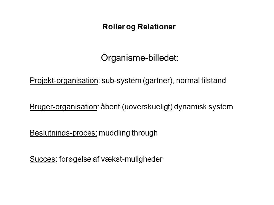 Organisme-billedet: Roller og Relationer