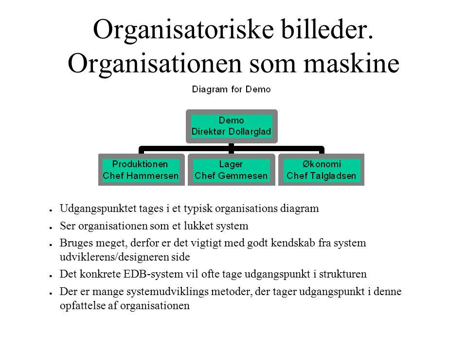 Organisatoriske billeder. Organisationen som maskine