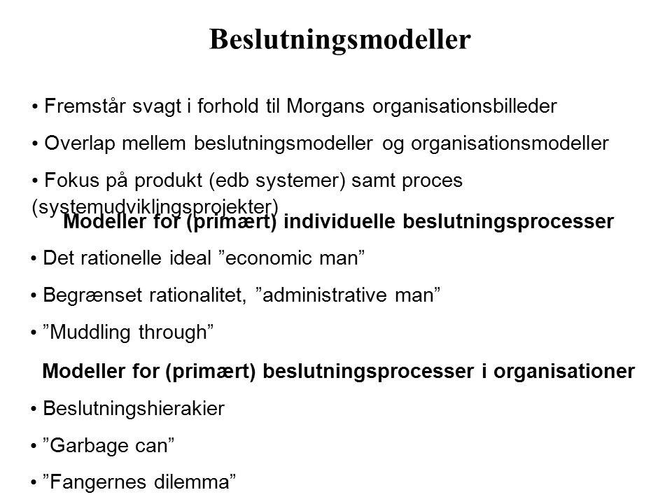 Beslutningsmodeller Fremstår svagt i forhold til Morgans organisationsbilleder. Overlap mellem beslutningsmodeller og organisationsmodeller.