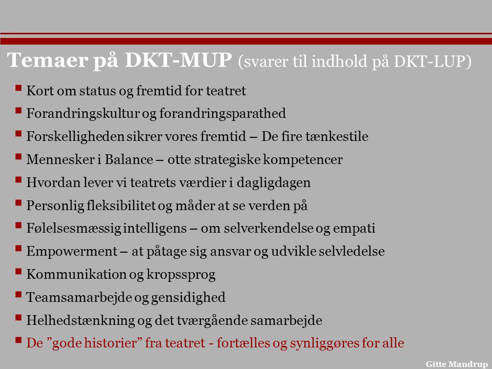 Temaer på DKT-MUP (svarer til indhold på DKT-LUP)