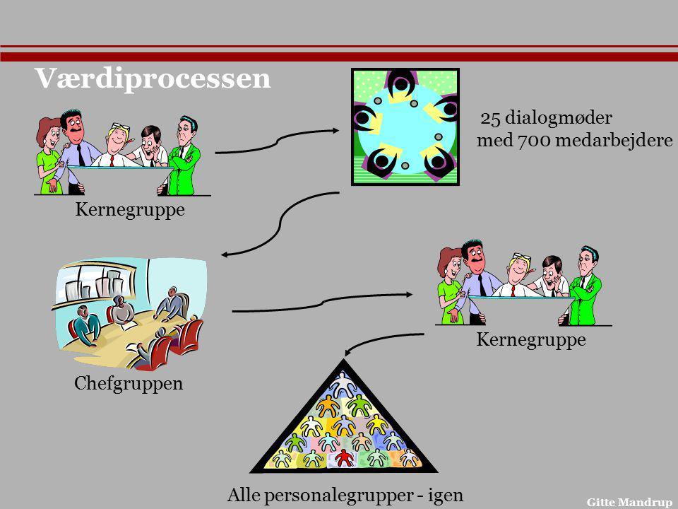 Værdiprocessen med 700 medarbejdere Kernegruppe Kernegruppe