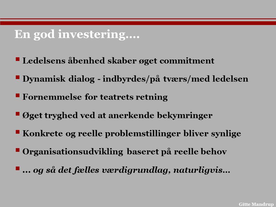 En god investering…. Talent Passion Frugtbar udvikling Teatrets behov