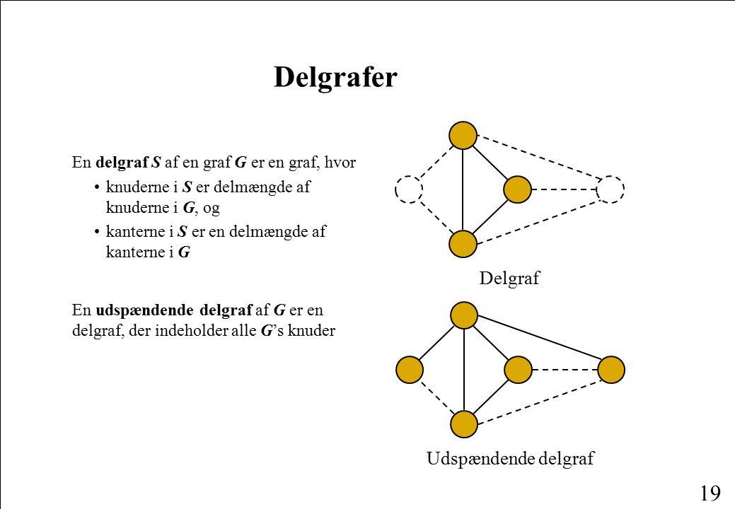 Delgrafer Delgraf Udspændende delgraf
