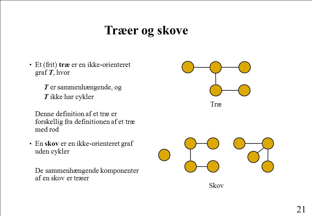 Træer og skove T er sammenhængende, og T ikke har cykler