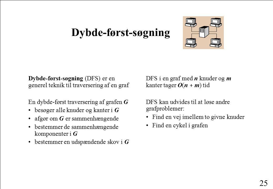 Dybde-først-søgning Dybde-først-søgning (DFS) er en generel teknik til traversering af en graf. En dybde-først traversering af grafen G.