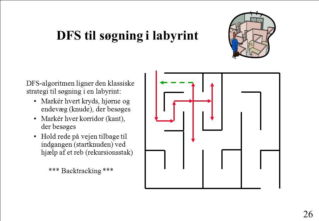 DFS til søgning i labyrint