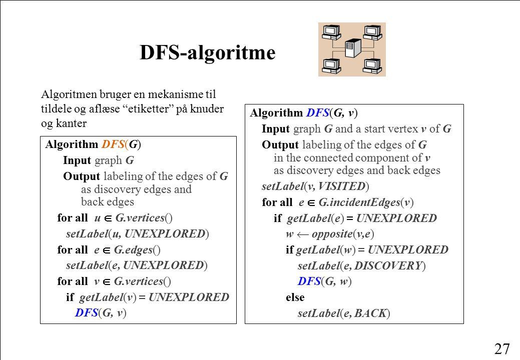 DFS-algoritme Algoritmen bruger en mekanisme til tildele og aflæse etiketter på knuder og kanter.