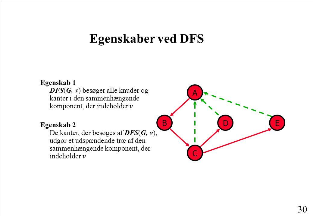 Egenskaber ved DFS D B A C E