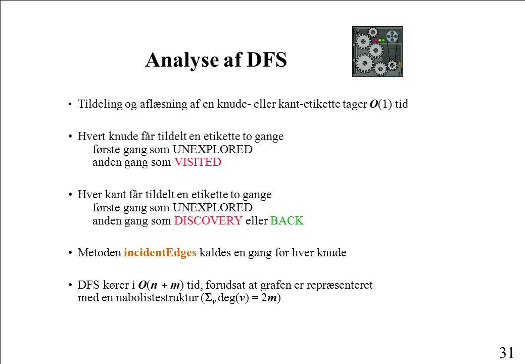 Analyse af DFS • Tildeling og aflæsning af en knude- eller kant-etikette tager O(1) tid.