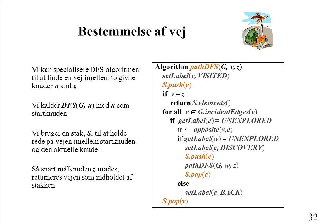 Bestemmelse af vej Algorithm pathDFS(G, v, z)