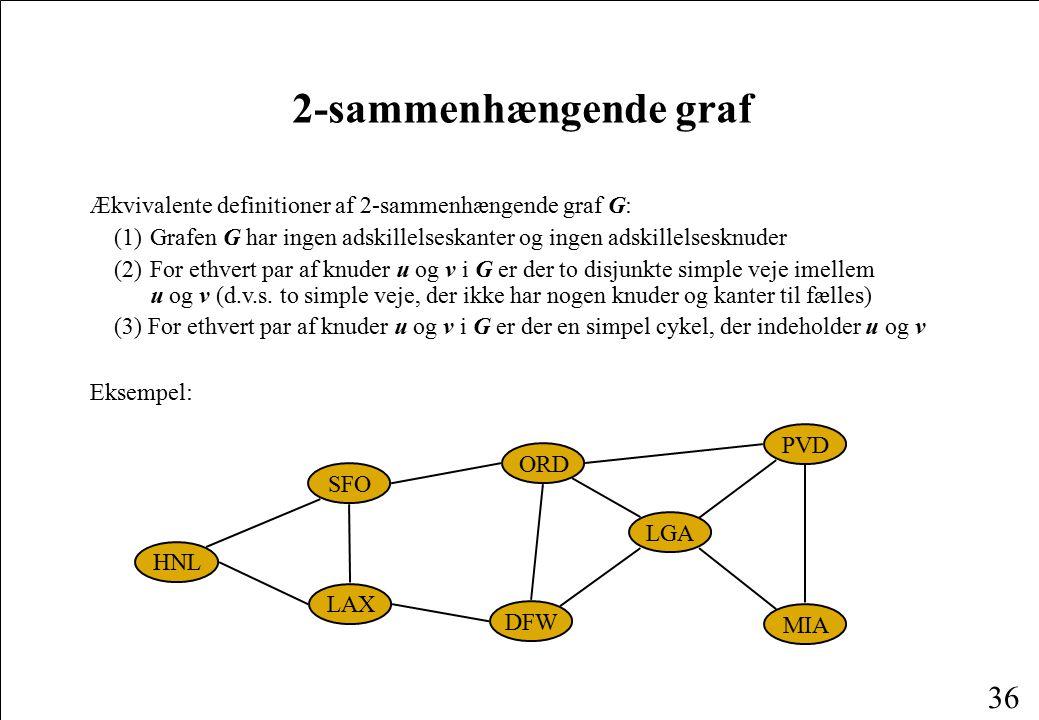 2-sammenhængende graf Ækvivalente definitioner af 2-sammenhængende graf G: (1) Grafen G har ingen adskillelseskanter og ingen adskillelsesknuder.