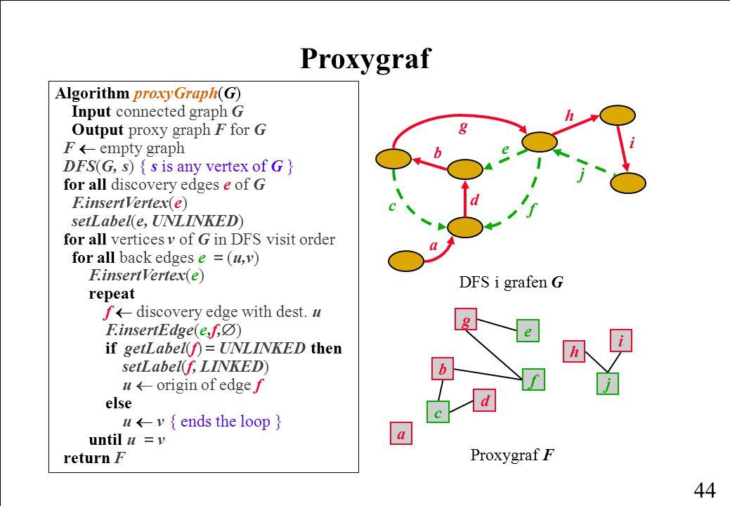 Proxygraf Algorithm proxyGraph(G)