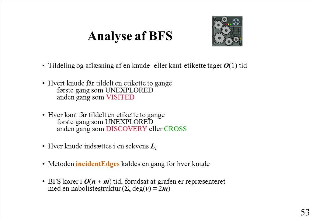 Analyse af BFS • Tildeling og aflæsning af en knude- eller kant-etikette tager O(1) tid.