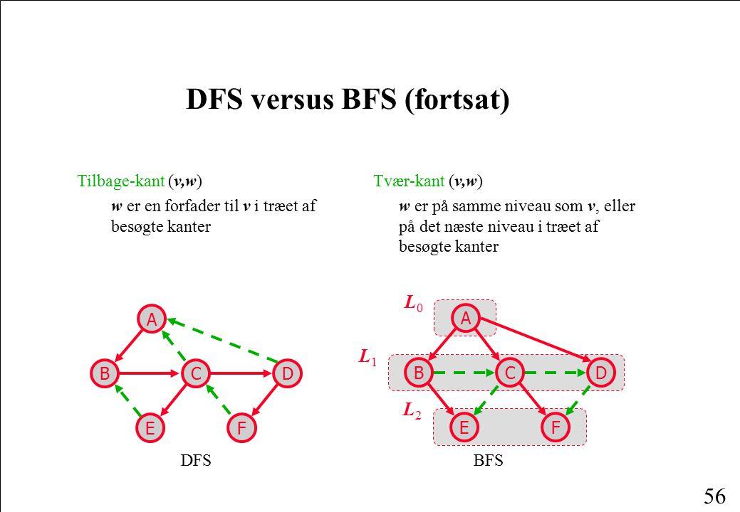 DFS versus BFS (fortsat)