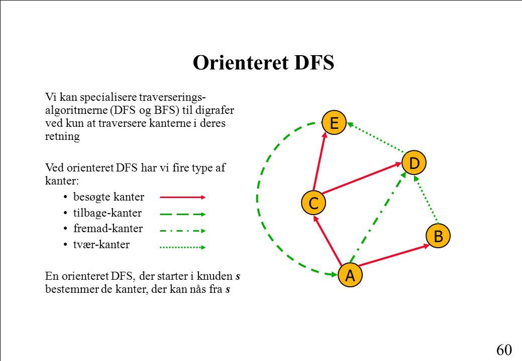 Orienteret DFS Vi kan specialisere traverserings-algoritmerne (DFS og BFS) til digrafer ved kun at traversere kanterne i deres retning.