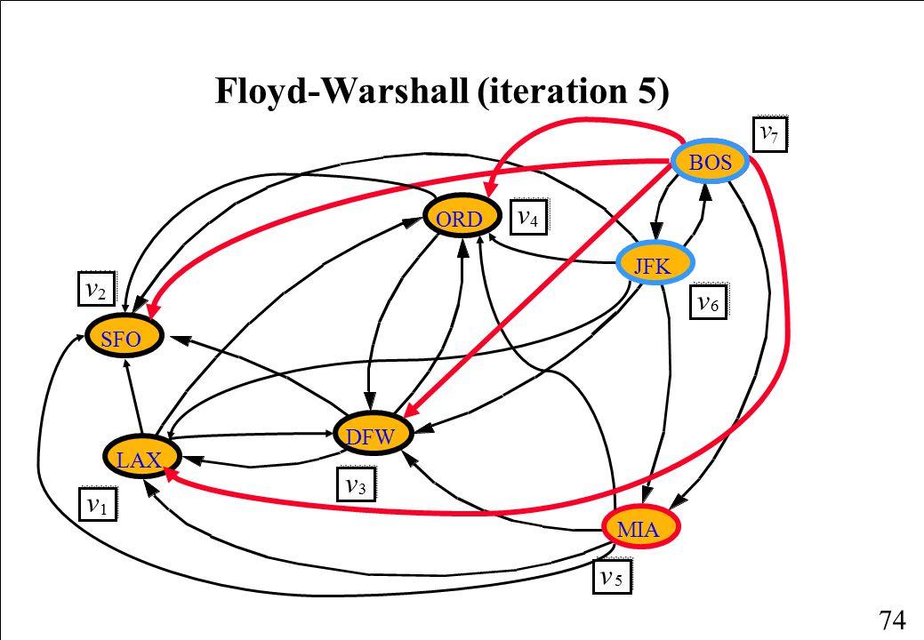Floyd-Warshall (iteration 5)