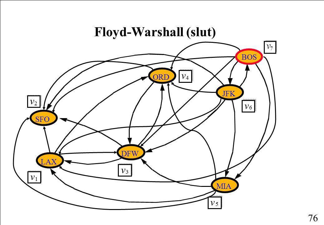 Floyd-Warshall (slut)