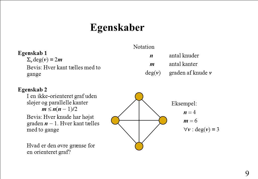 Egenskaber Notation n antal knuder Egenskab 1 Sv deg(v) = 2m