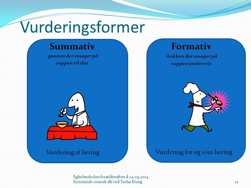 Vurderingsformer Summativ Formativ Vurdering af læring