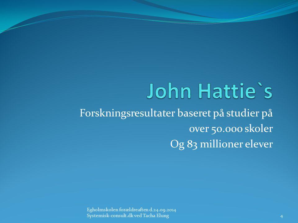John Hattie`s Forskningsresultater baseret på studier på