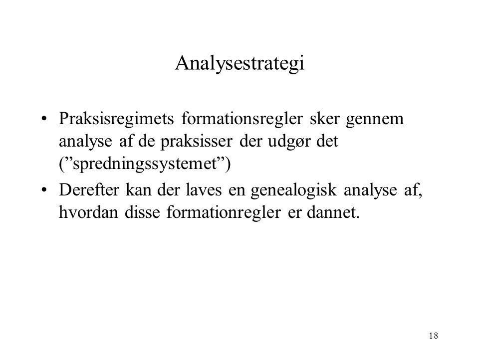 Analysestrategi Praksisregimets formationsregler sker gennem analyse af de praksisser der udgør det ( spredningssystemet )