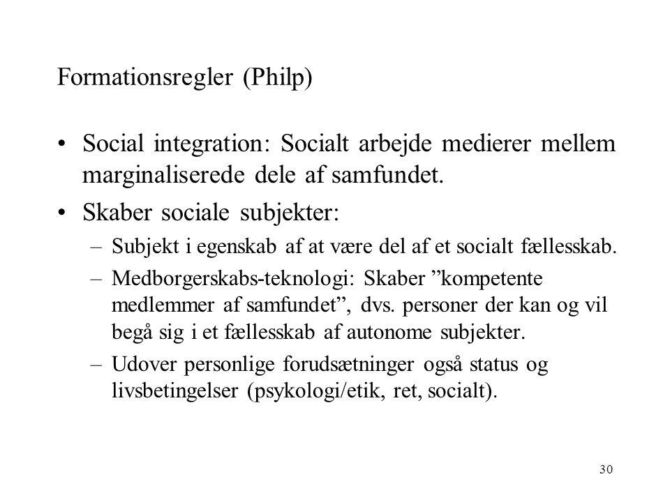 Formationsregler (Philp)