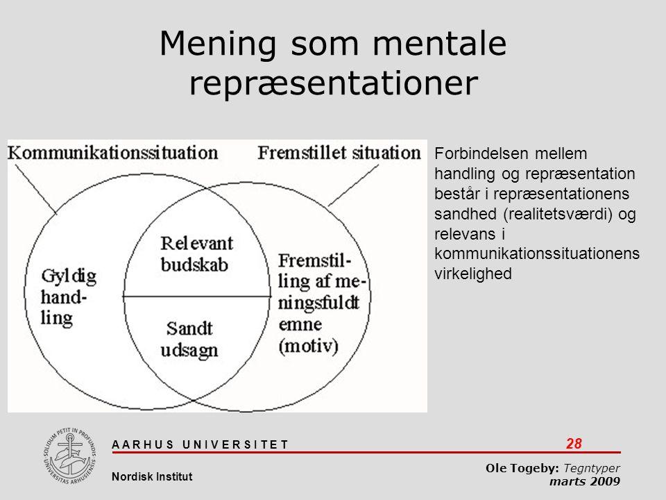 Mening som mentale repræsentationer
