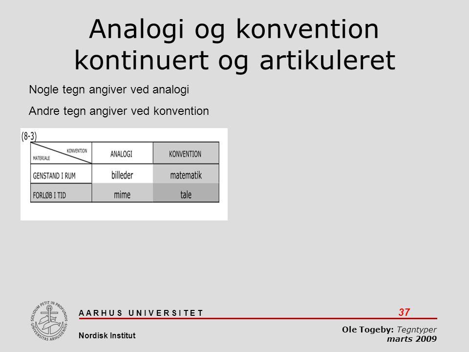 Analogi og konvention kontinuert og artikuleret