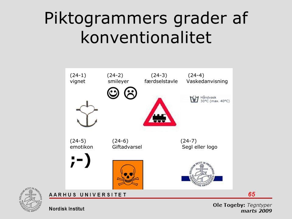 Piktogrammers grader af konventionalitet